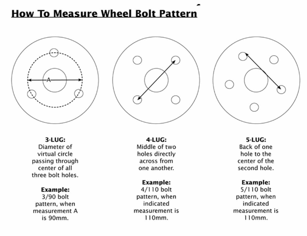 wheelboltpattern