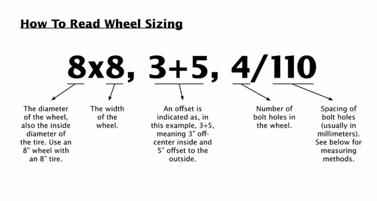 Side By Side Tech: Understanding Offsets, Wheel Sizing and Bolt Patterns